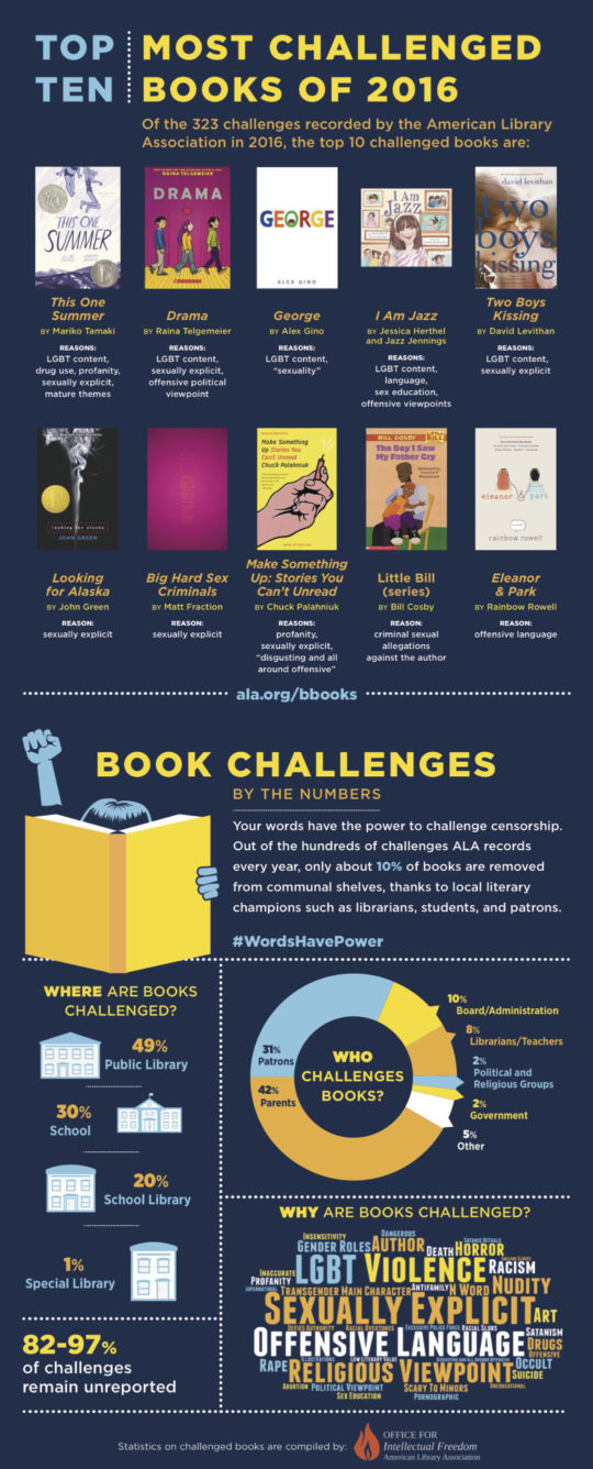 10-most-challenged-books-of-2016-full-infographic-540x1336